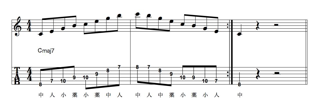 Ex-3 6弦8フレット始まりのCメジャー7アルペジオ