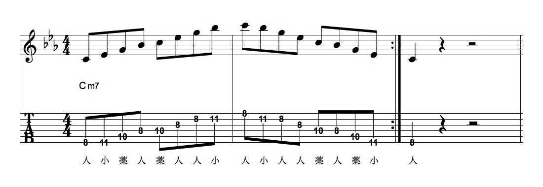 Ex-4 6弦8フレット始まりのCマイナー7アルペジオ