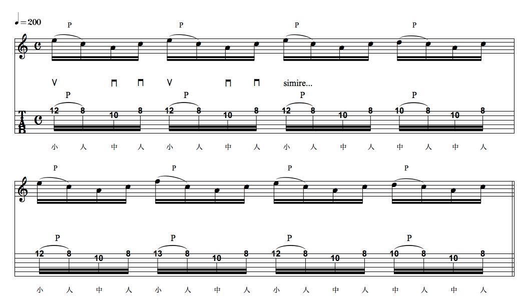 Ex-2:プリングを交えた1〜2弦のエコノミー・ピッキング(BPM=200)