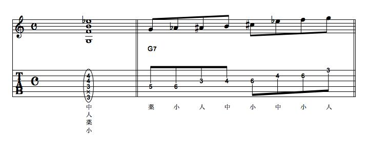 Ex-7 Gオルタード・スケールを弾いてみよう