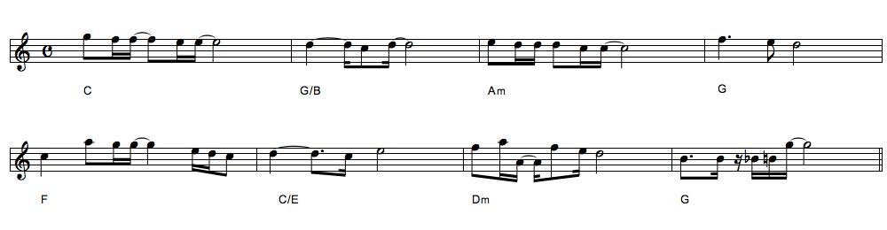 Ex-3 カノン進行のコードとメロディー