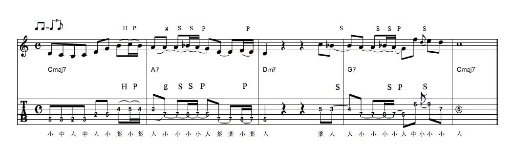 Ex-6 コード・トーンを中心としたメロディー