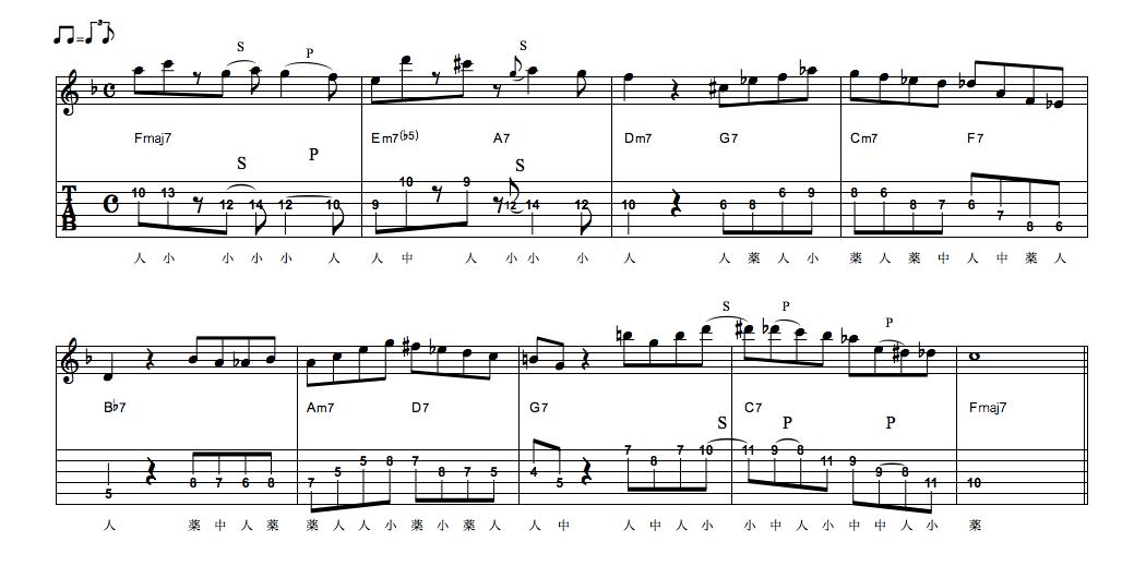 Ex-9 オルタード・スケールを利用した実践フレーズ