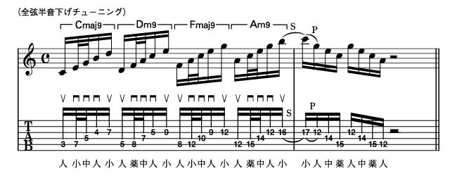 Ex-5 Ex-4のスウィープ・パターン