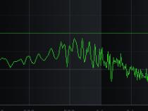 レコーディング時のギターの音量はどのぐらいが適切?