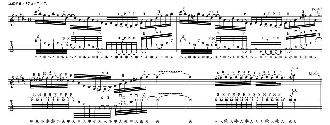 Ex-1コード[A♭m]/[A♭m6]アルペジオを含むフィンガリング主体のエクササイズ