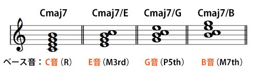 1805music-ci3
