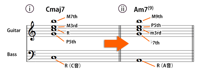 1805music-ci6